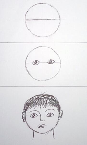 Sådan tegner man et ansigt