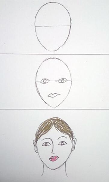 Sådan tegner man et ansigt. Placering af øjnene