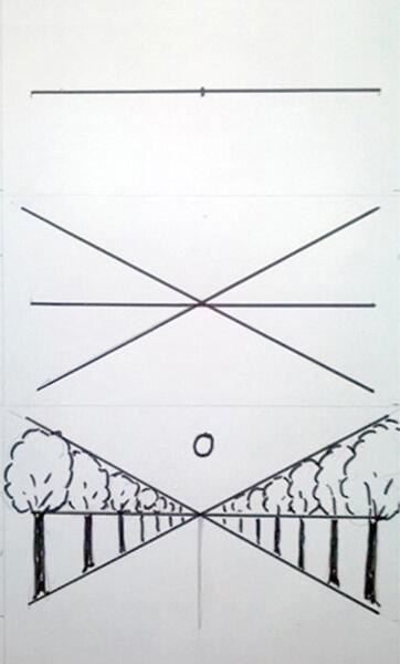 Sådan tegner du forsvindingspunktet. Perspektiv og dybde