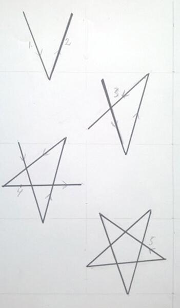 Sådan tegner man en femtakket stjerne med en enkelt streg. Pentagram